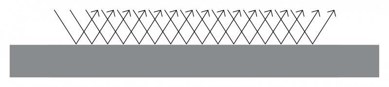 Keramisk forsegling – Ceramic Allround C0.01